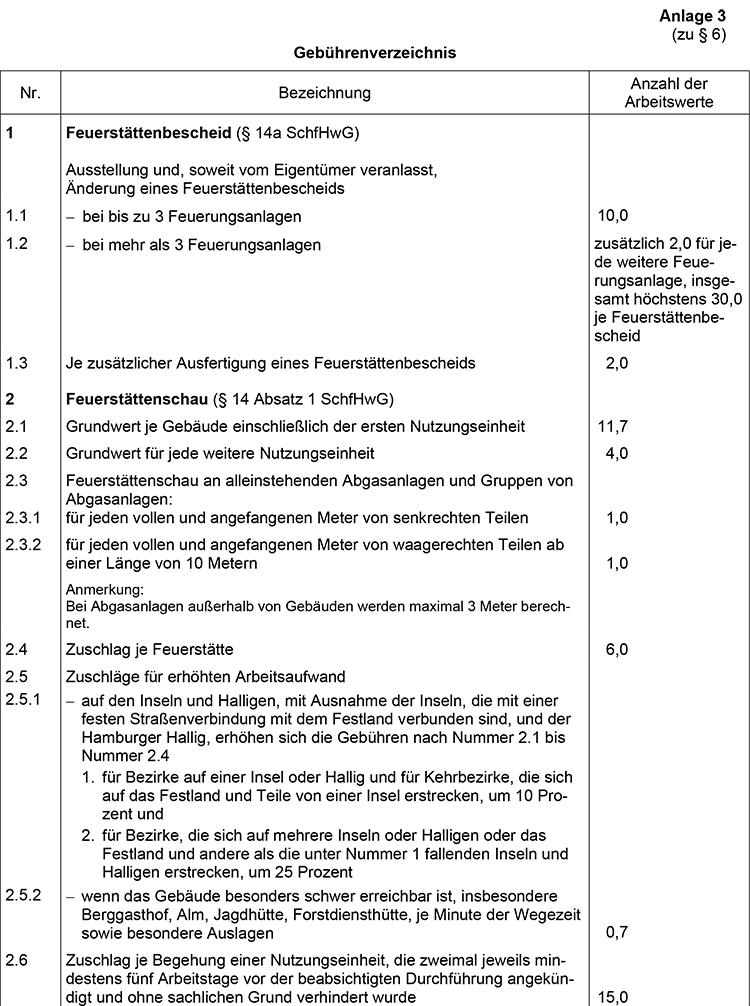 2020-Feuerstaettenschau_KUEO_Gebuehren_Anlage3_Seite1