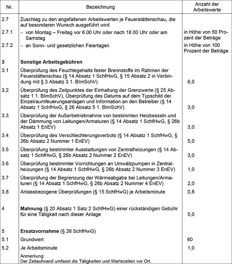 2020-Feuerstaettenschau_KUEO_Gebuehren_Anlage3_Seite2